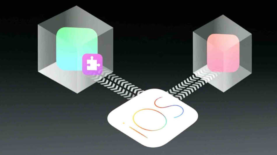 Extensibility (Image: Apple)